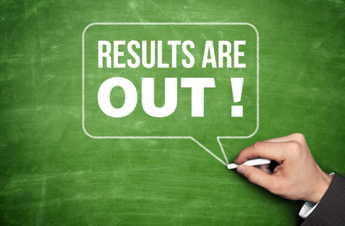 Maharashtra SSC Result 2021: 99.95% of students pass, Know ...